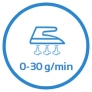Fer à repasser vapeur Vapeur continue 0-30gmin. Pressing 150gmin.