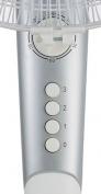 Ventilateur colonne Panneau de contrôle avec minuteur