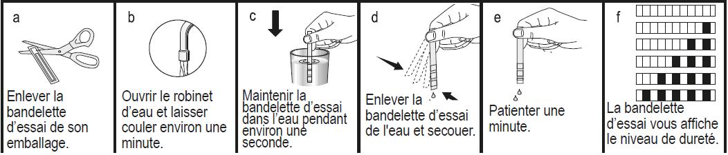 Mesurer dureté de l'eau