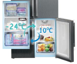 compartiment frigo température modulable