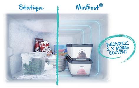 frigo minfrost beko