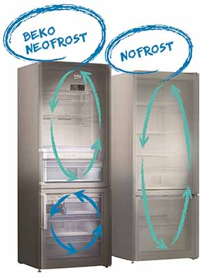 froid no frost ou neo frost