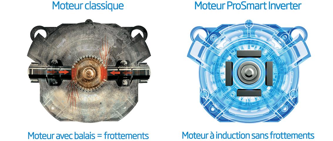 moteur_classique_et_induction.png
